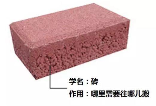 我是一块砖,哪里需要往哪里搬