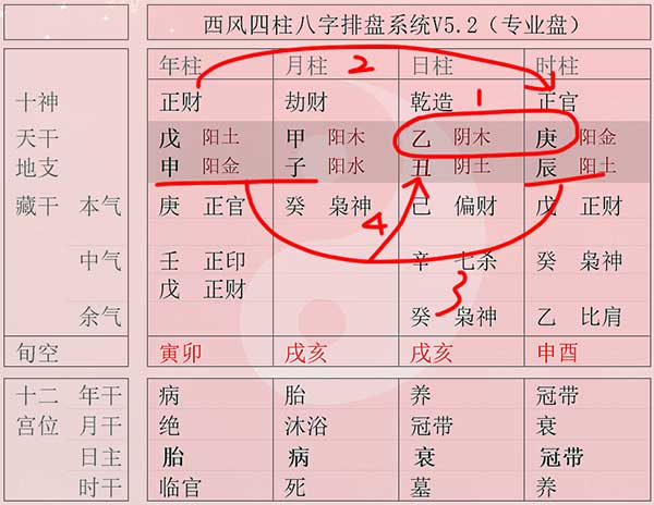 杨慎的八字(如下图)跟我们平常看到的大才子的八字有所不同
